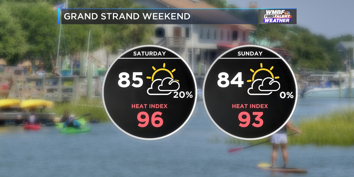 FIRST ALERT: Higher humidity lasts for several days