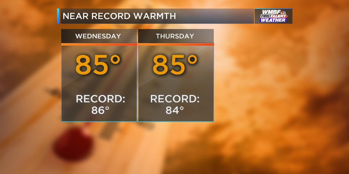 Near record warmth arrives this week