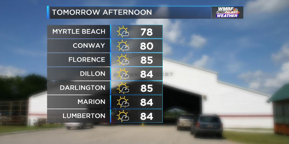 Beautiful weather continues Tuesday