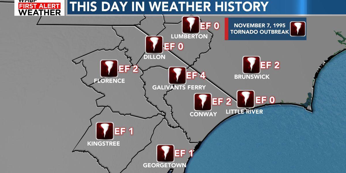 FIRST ALERT: November 7, 1995 tornado outbreak in SC