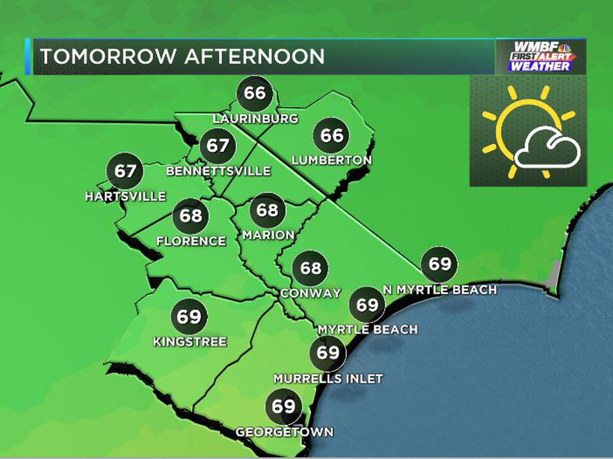 FIRST ALERT: Fall makes a comeback to finish the week