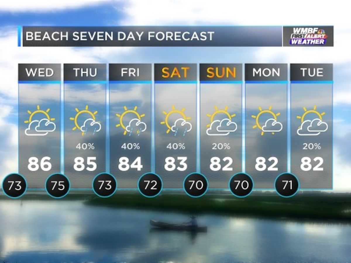 FIRST ALERT: Slight chance of showers Tuesday