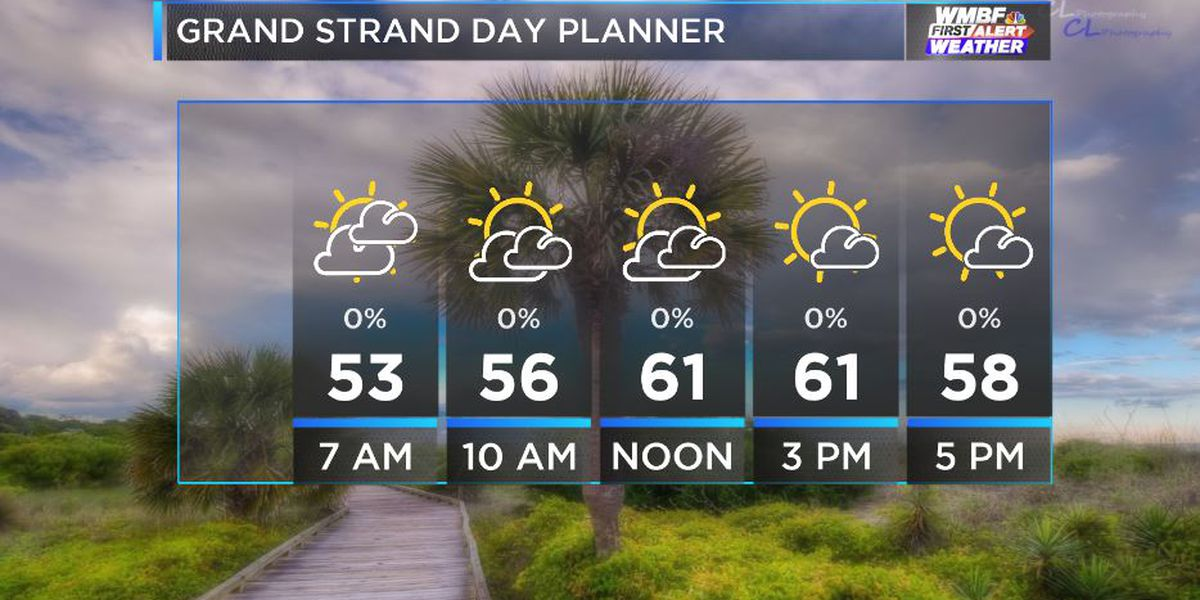 FIRST ALERT: Brighter skies and a bit cooler