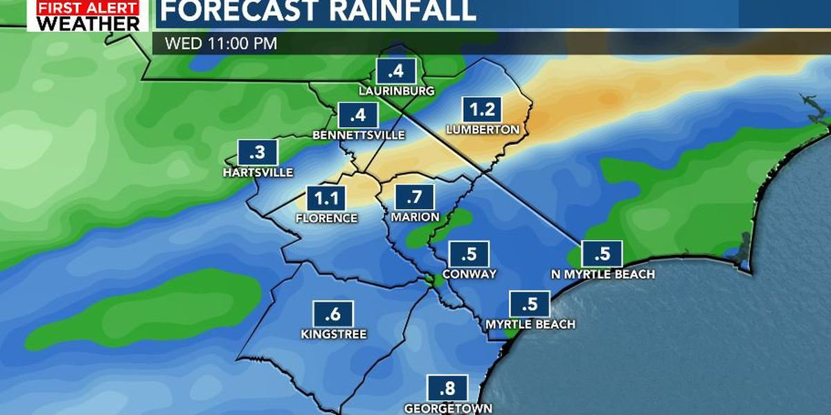 FIRST ALERT: Another round of much needed rain on the way