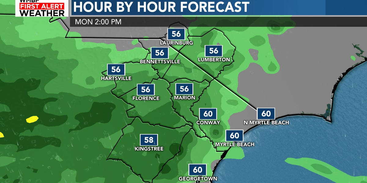 FIRST ALERT: Scattered showers become widespread later today