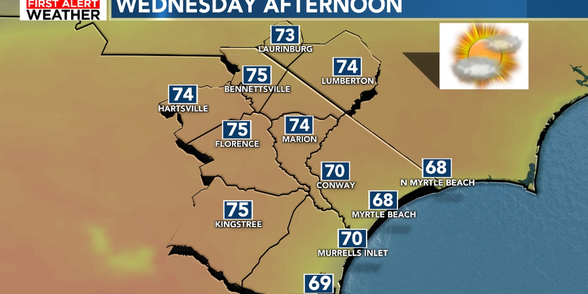 FIRST ALERT: Big warm up begins Wednesday