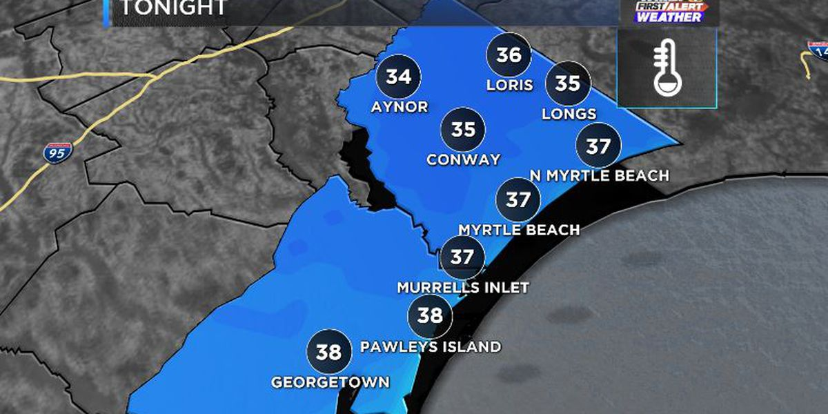 FIRST ALERT: Gusty winds and much cooler