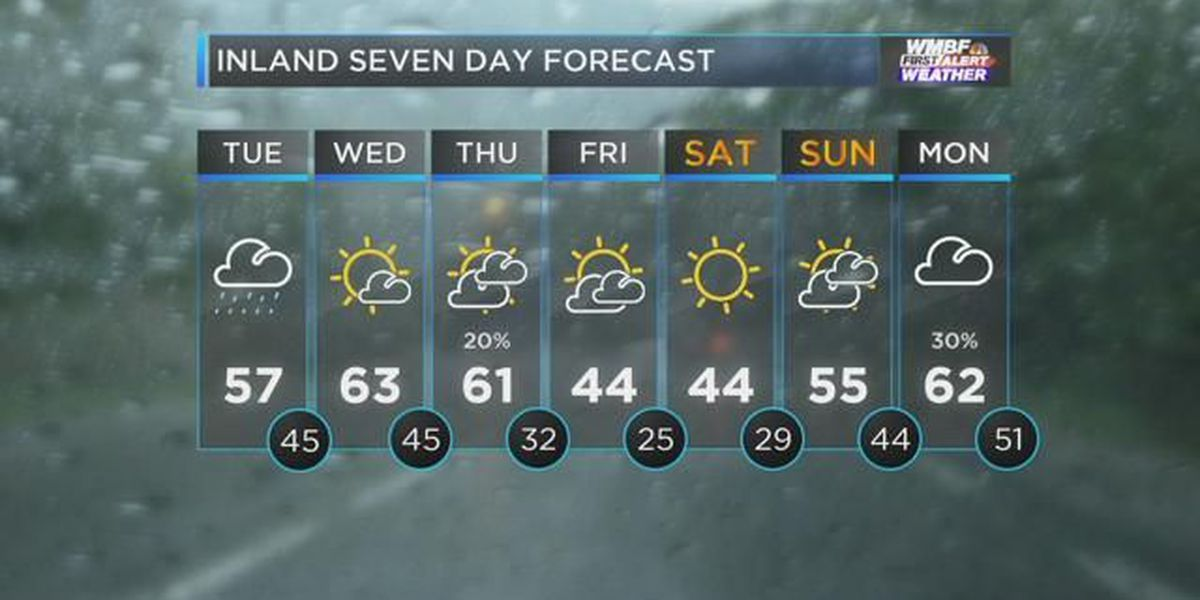 Dreary weather will continue through Tuesday afternoon