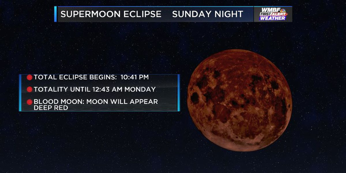 FIRST ALERT: Super wolf blood moon eclipse is Sunday