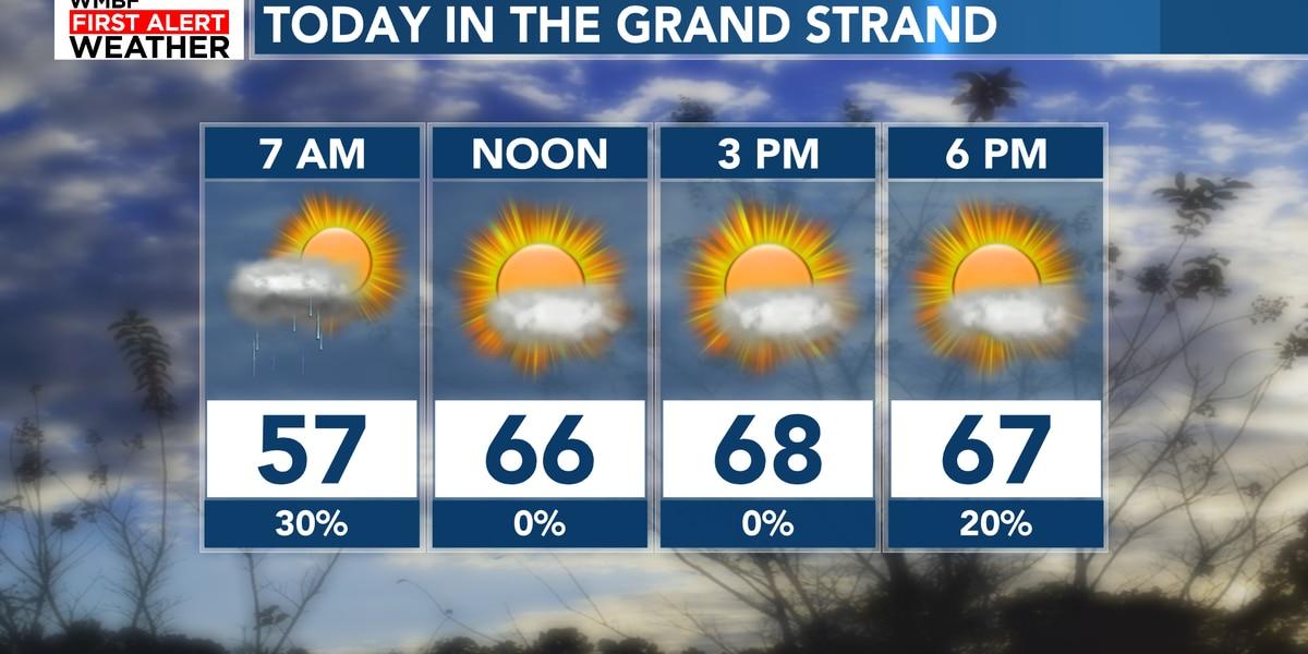 FIRST ALERT: Clouds linger, warmer weekend ahead