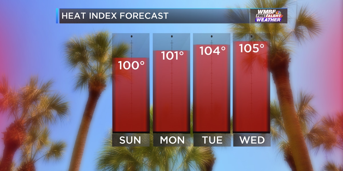 First Alert: Record heat expected, 100° possible this week