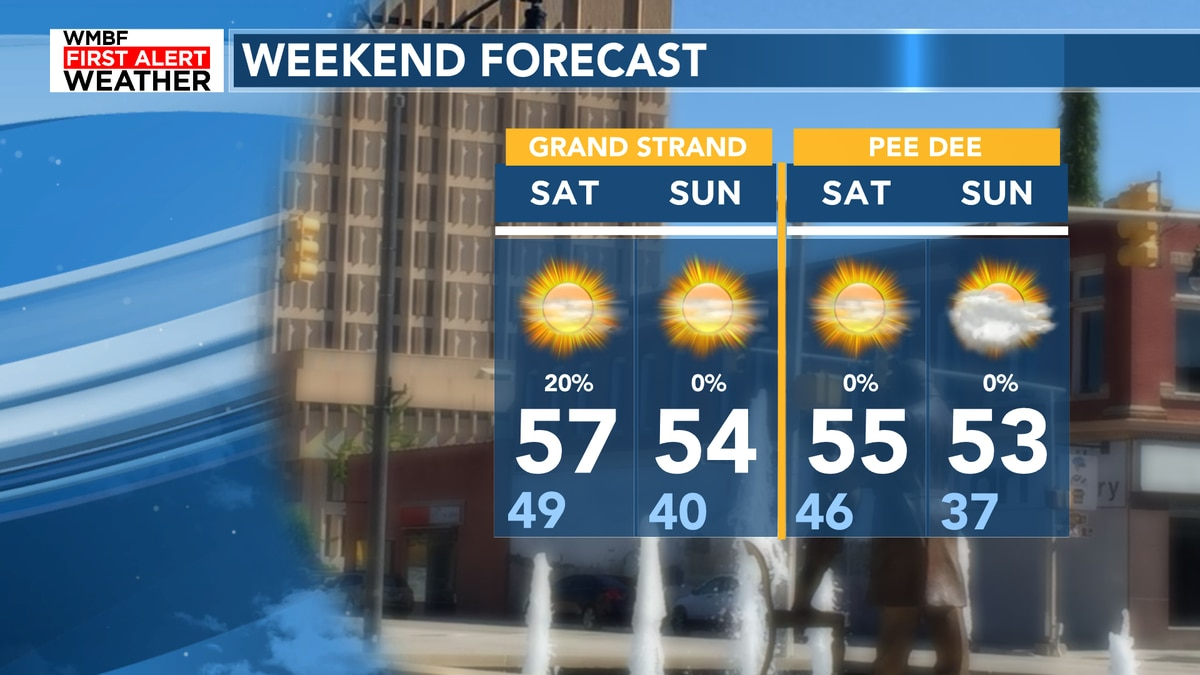 Weekend Events: Cooler weather arrives behind the cold front