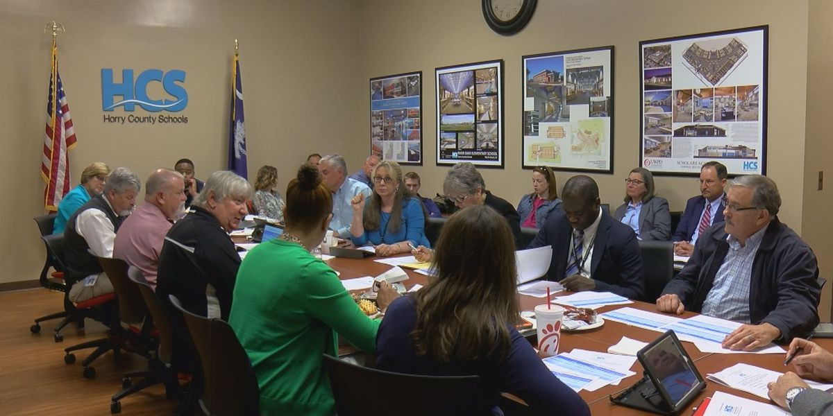Horry County charter schools in financial trouble