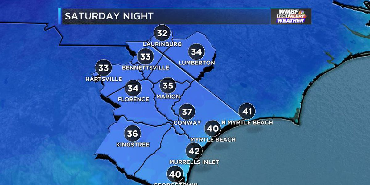 FIRST ALERT: Mild with a few showers today, then much cooler weekend ahead