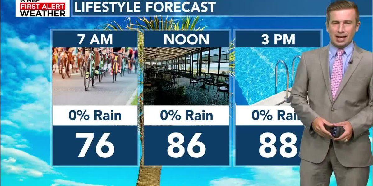 Hot and humid before showers return