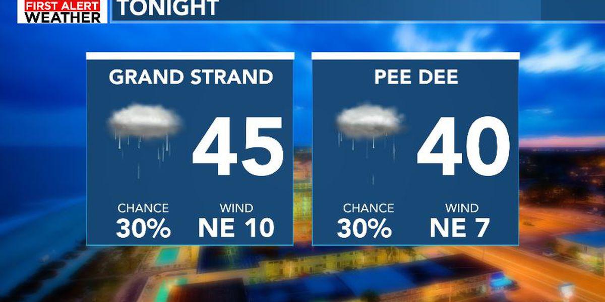 FIRST ALERT: Shower return tonight, steady rain Wednesday