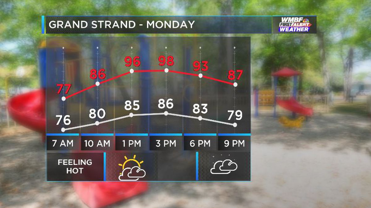 FIRST ALERT: Summer vacation ends, but summer heat back for back to school