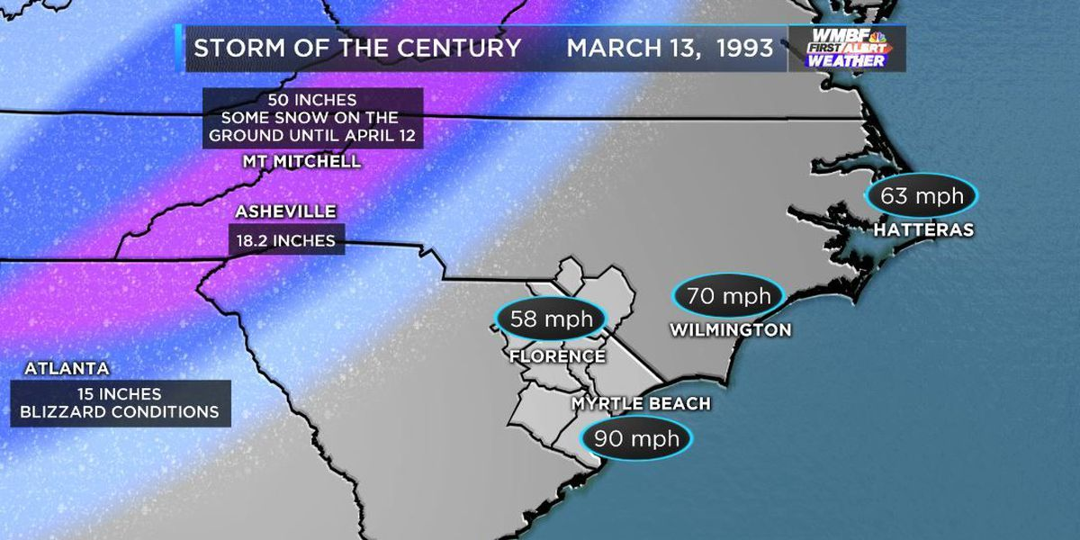 FIRST ALERT: 25 year anniversary of the 'Storm of the Century'
