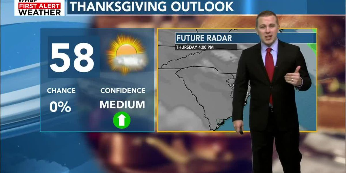 Warmer weather, rain chances return for the weekend