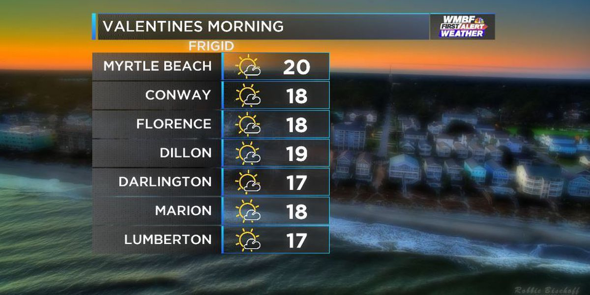 WEATHER: Coldest air of the season expected tonight with single digit wind chills