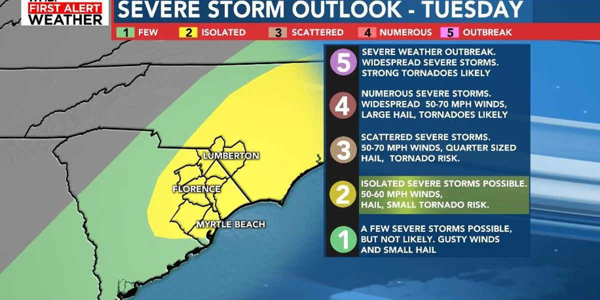 FIRST ALERT: Few severe storms remain possible Tuesday