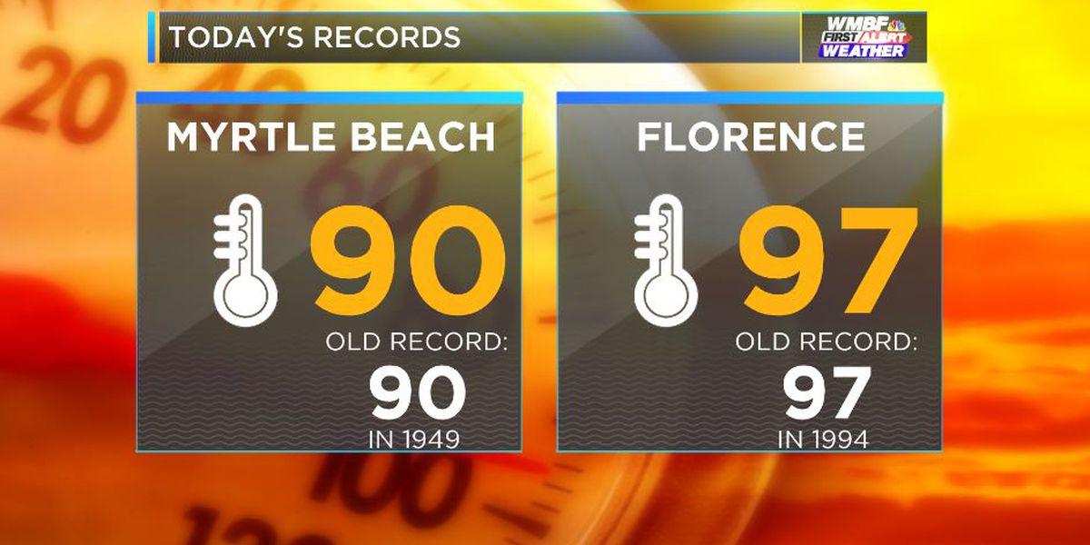 FIRST ALERT: Prolonged stretch of unusual heat starts today