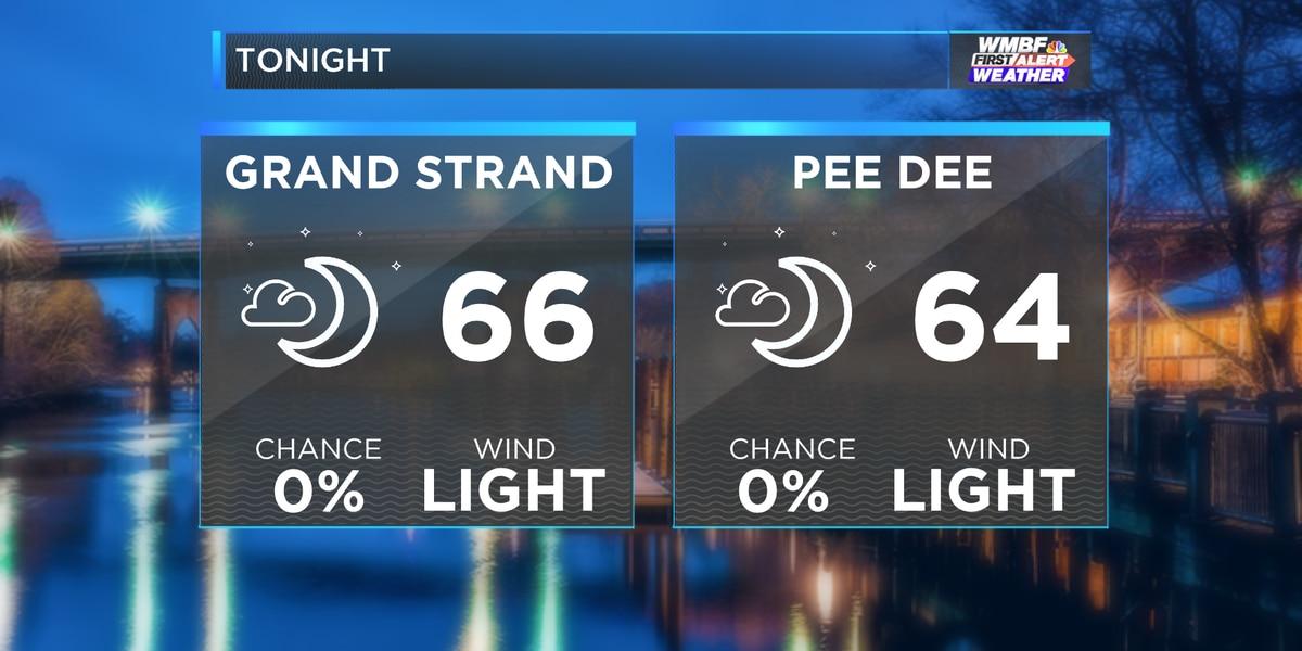 First Alert: Warm temperatures continue, rain chances return this weekend