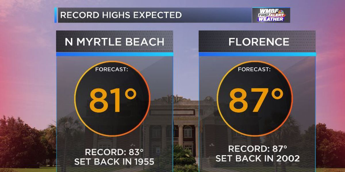 FIRST ALERT FORECAST: Record warmth possible today