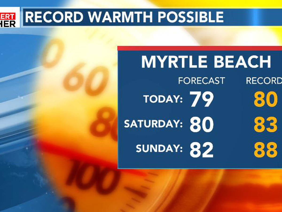 FIRST ALERT: Temperatures soar, record warmth likely
