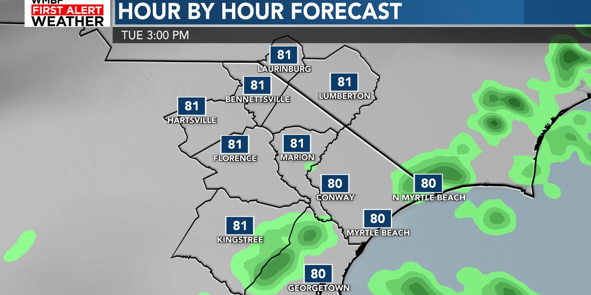 FIRST ALERT: Warm and humid, a few showers Tuesday