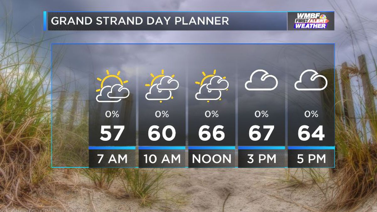 FIRST ALERT: The rain continues today, and through the next 7 days.