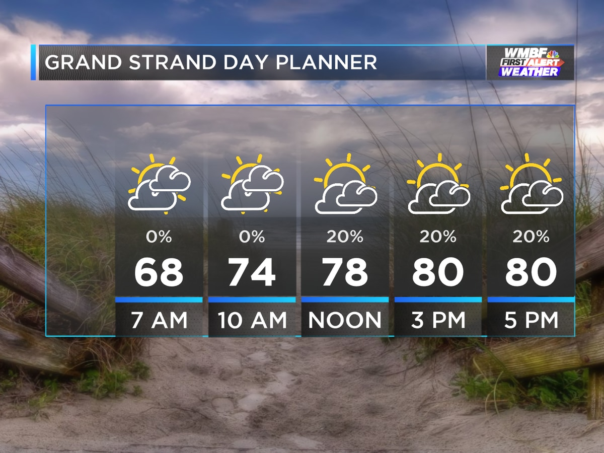 First Alert: A breezy, cooler and drier Sunday on tap