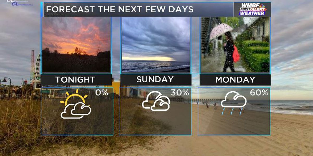 FIRST ALERT: Rain time line extends into Monday, no severe weather expected