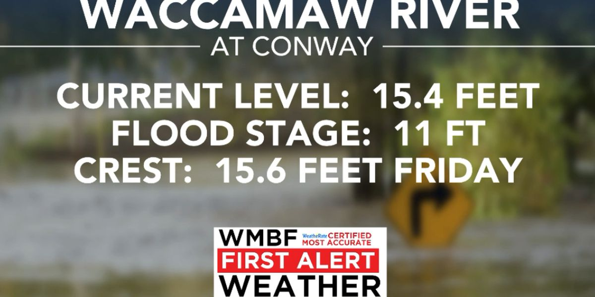 FIRST ALERT: Waccamaw River, Intracoastal Waterway to crest in the coming days