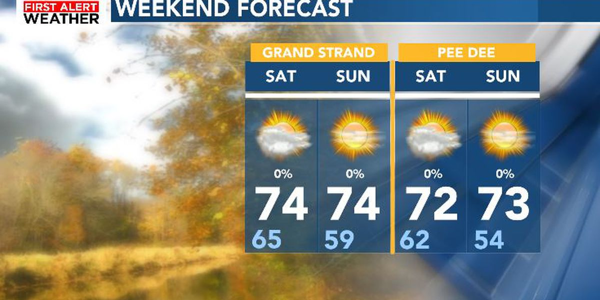 FIRST ALERT: Feeling like fall into this weekend
