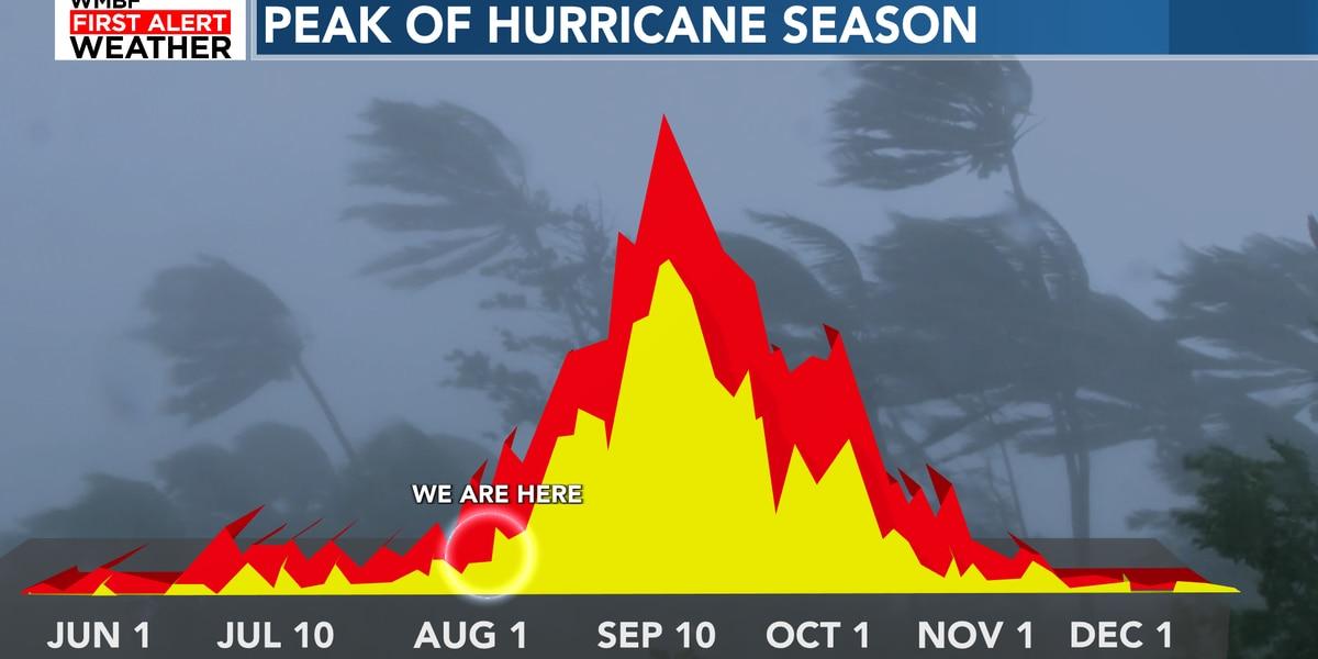TROPICS: 2020 hurricane season off to a fast start