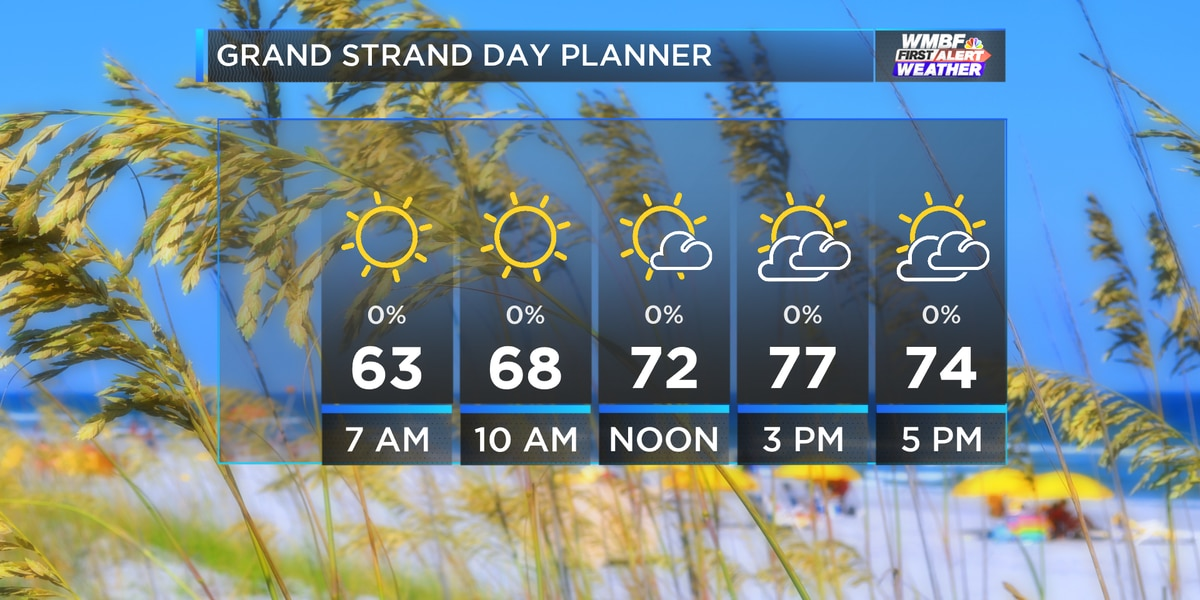 First Alert: Comfortable and cool weather through the weekend