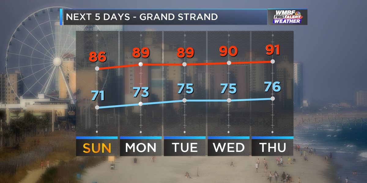 Summer heat returns to end the weekend