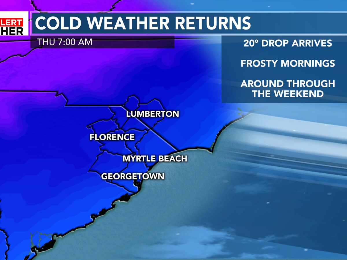 FIRST ALERT: Cold weather arrives, frost threat returns