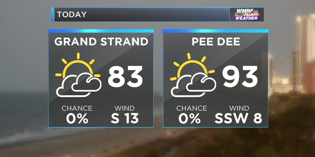 FIRST ALERT: Heat index climbing for Memorial Day weekend