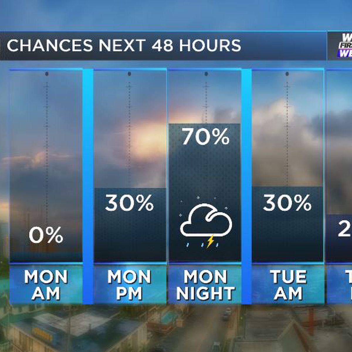 FIRST ALERT: Increasing clouds tonight, increasing rain chances Monday