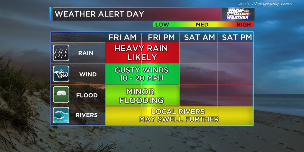 WEATHER ALERT DAY: Heavy rain expected this afternoon and evening