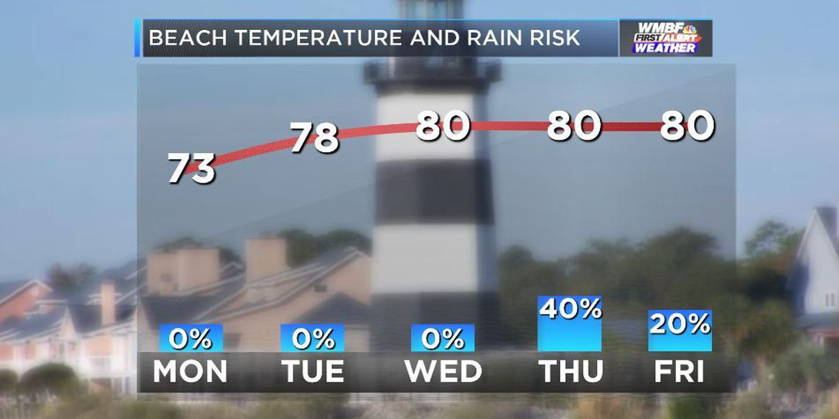 An impressive warm-up is expected through the end of the week