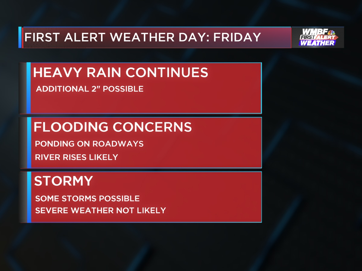FIRST ALERT: Heavy rain continues, flooding possible overnight