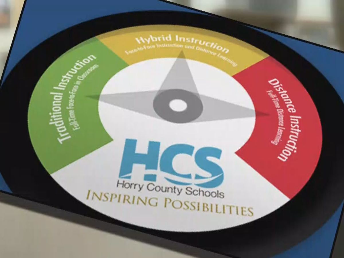 HCS board members vote in favor of implementing hybrid model until further notice