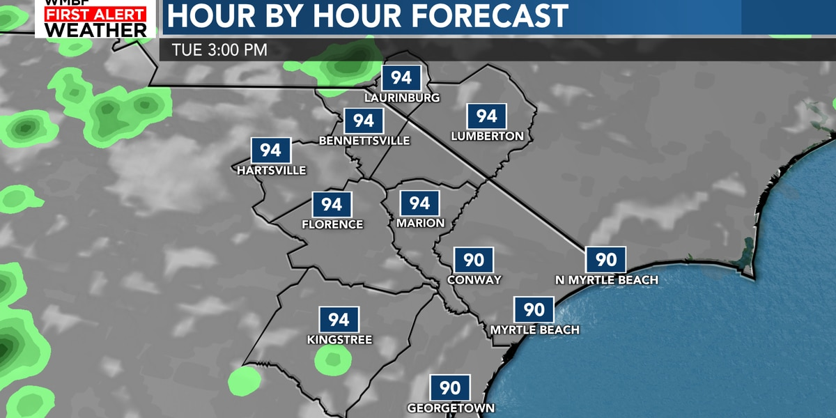 FIRST ALERT: High humidity and isolated storm chances