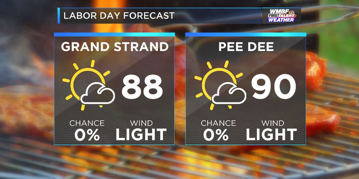 First Alert: Beautiful Labor Day to be followed by rain chances