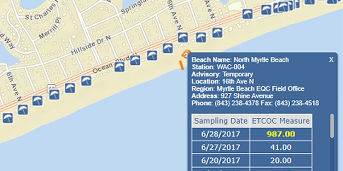Temporary swimming advisory issued for portion of beach in North Myrtle Beach