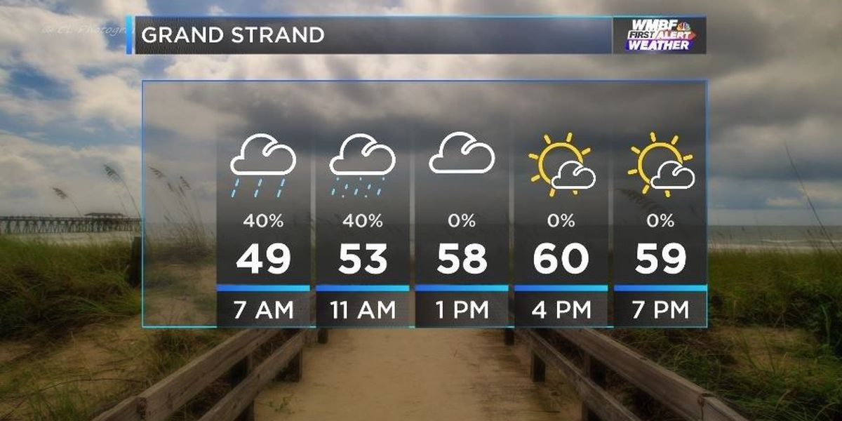FIRST ALERT: Scattered showers through midday before clearing skies