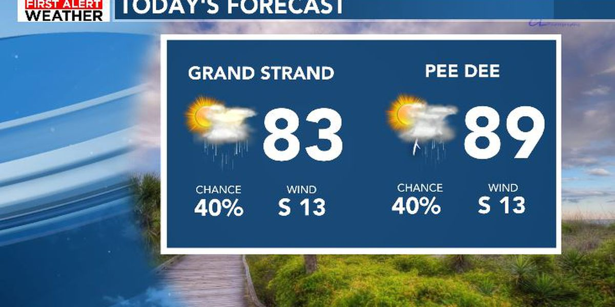 FIRST ALERT: Showers and summer-like today